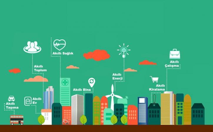 Akıllı Şehir Nedir?