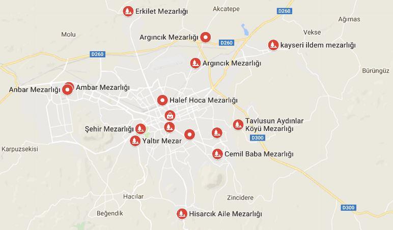 Kayseri Mezarlıklar Listesi