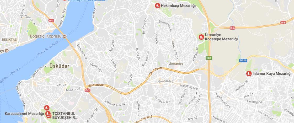 İstanbul Anadolu Yakası Mezarlıkları